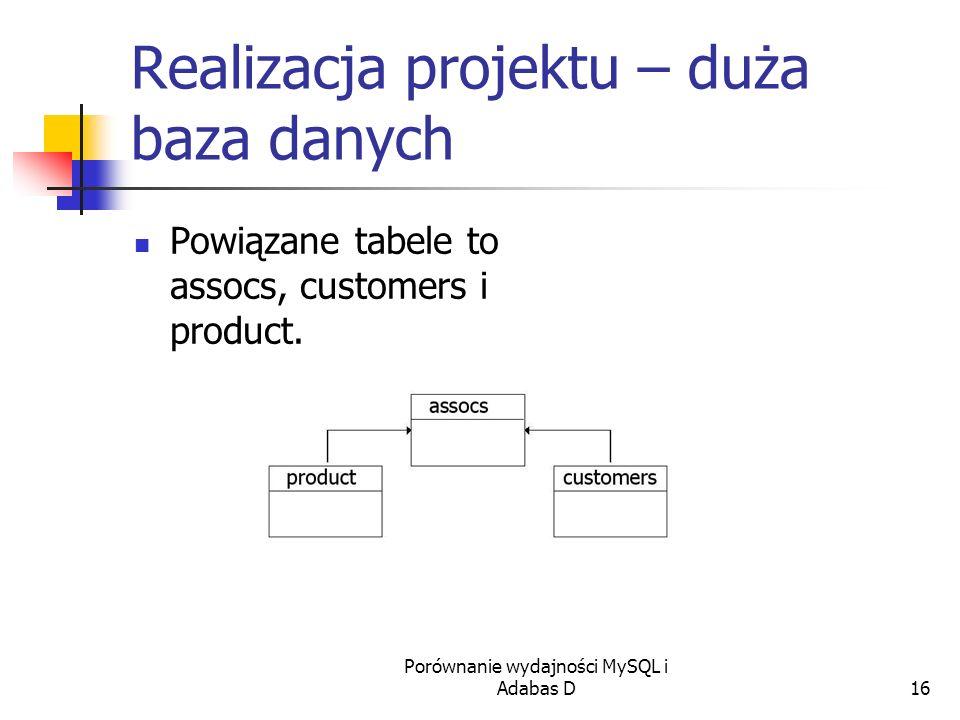 Realizacja projektu – duża baza danych