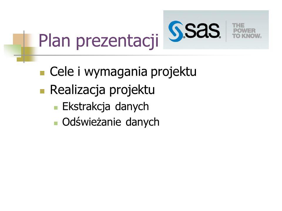 Plan prezentacji Cele i wymagania projektu Realizacja projektu