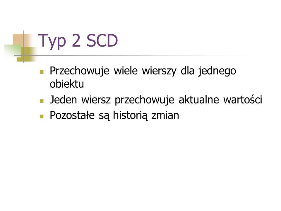 Typ 2 SCD Przechowuje wiele wierszy dla jednego obiektu