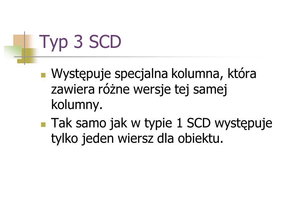 Typ 3 SCD Występuje specjalna kolumna, która zawiera różne wersje tej samej kolumny.