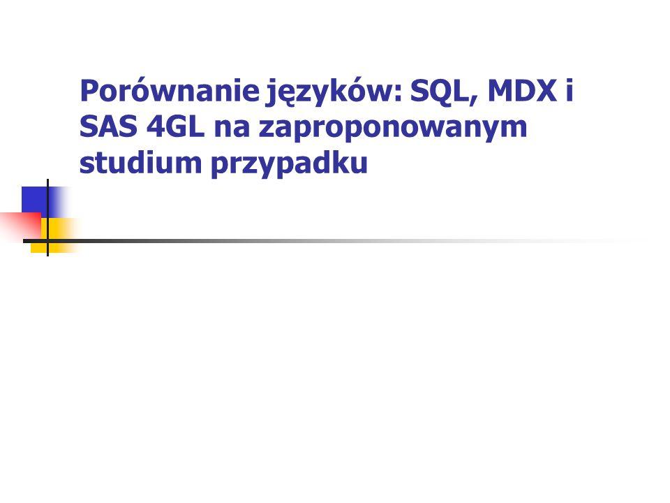 Porównanie języków: SQL, MDX i SAS 4GL na zaproponowanym studium przypadku