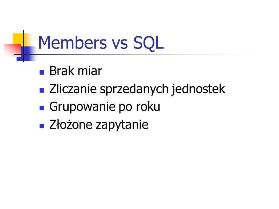Members vs SQL Brak miar Zliczanie sprzedanych jednostek