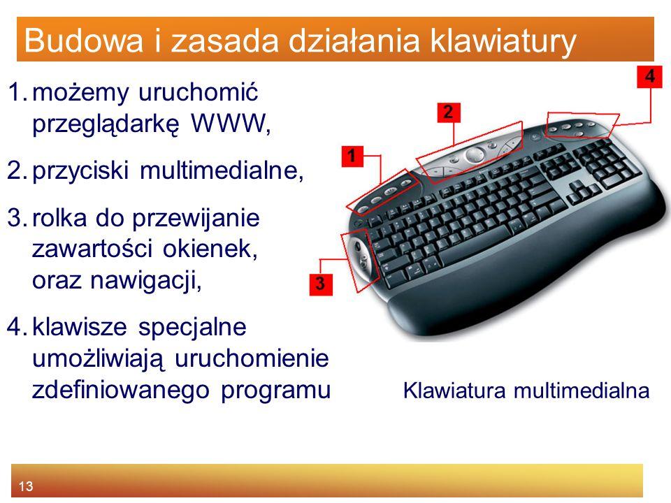 Budowa i zasada działania klawiatury