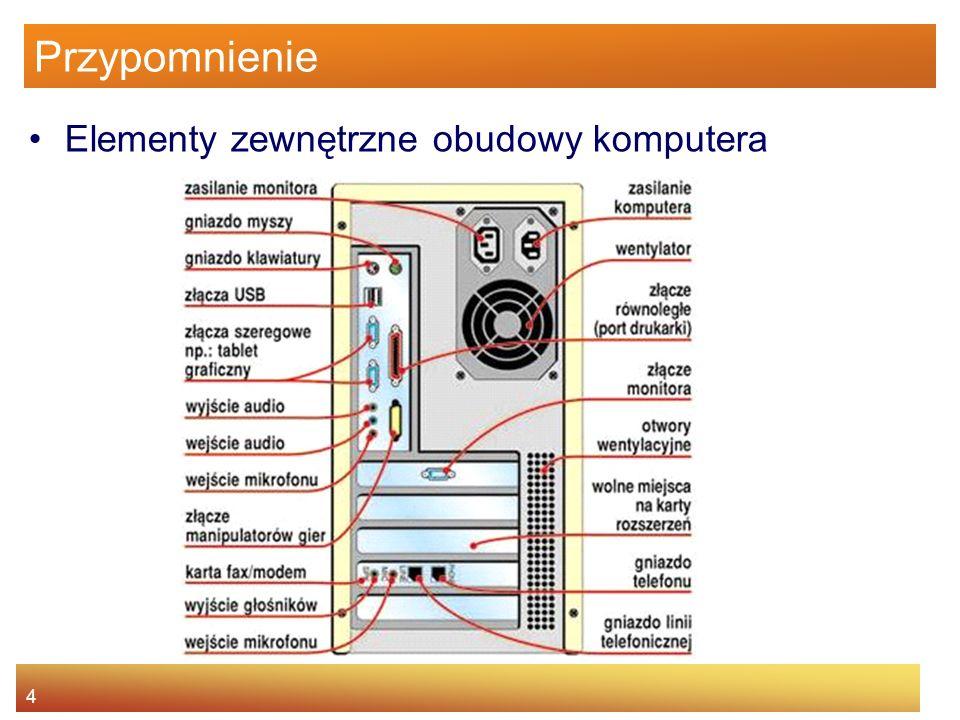 Przypomnienie Elementy zewnętrzne obudowy komputera