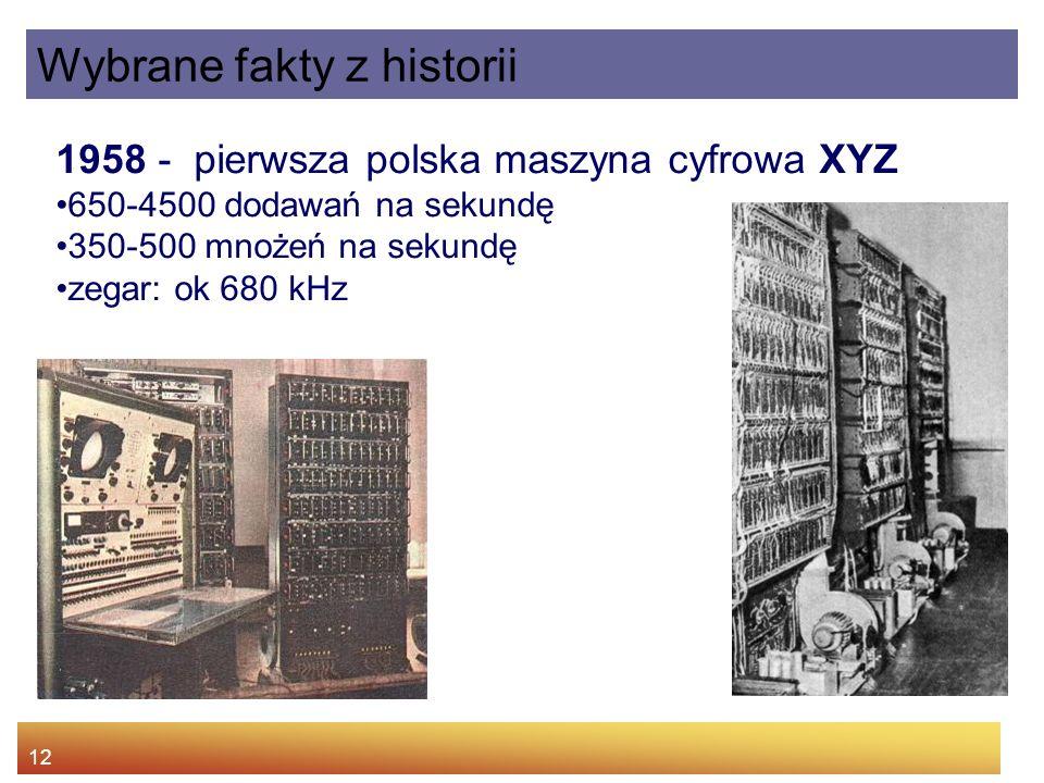 Wybrane fakty z historii