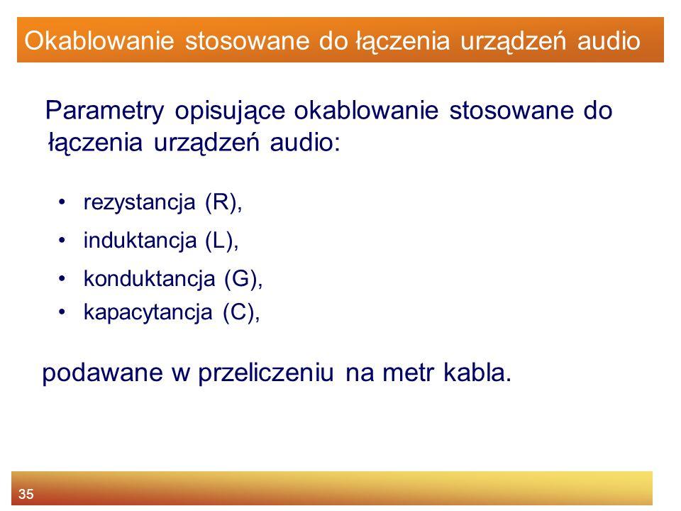 Okablowanie stosowane do łączenia urządzeń audio