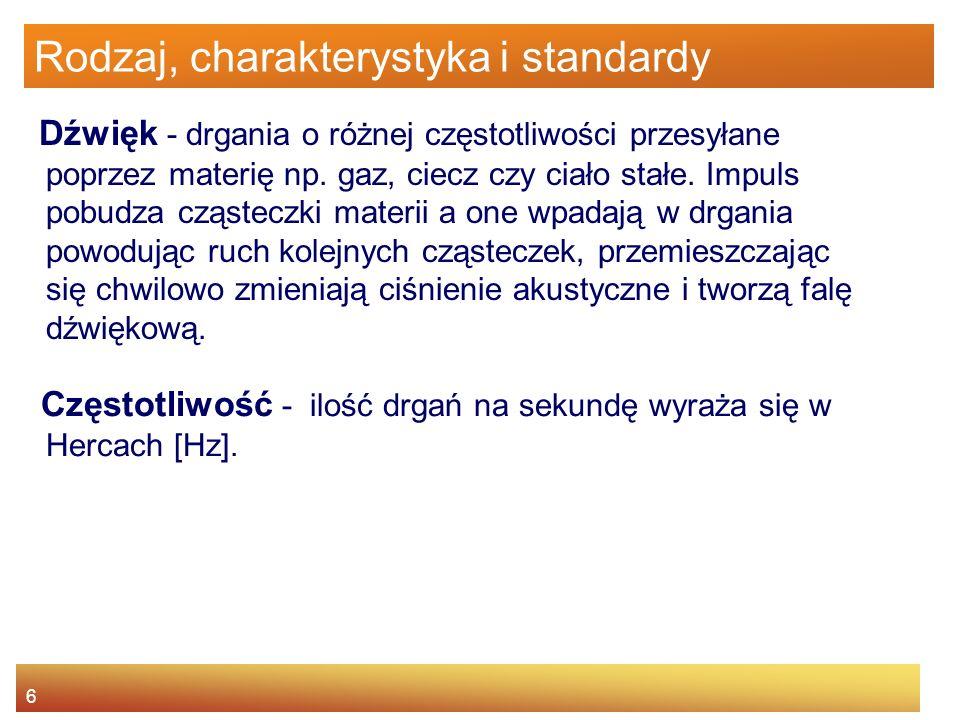 Rodzaj, charakterystyka i standardy