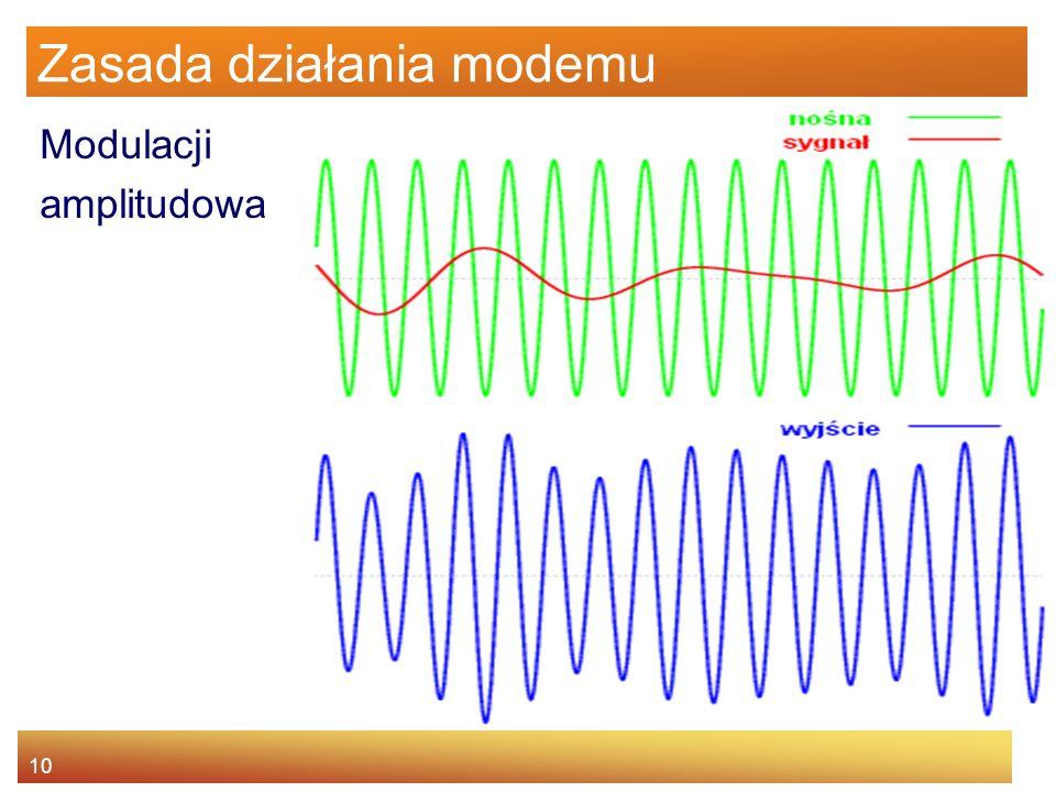 Zasada działania modemu