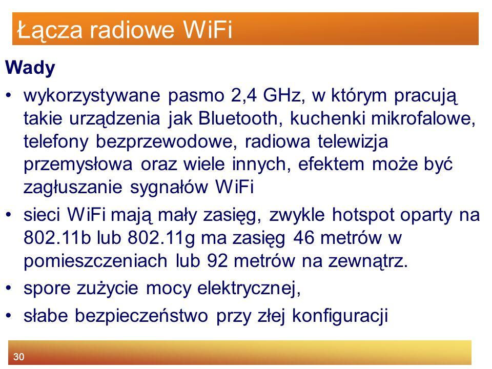 Łącza radiowe WiFi Wady
