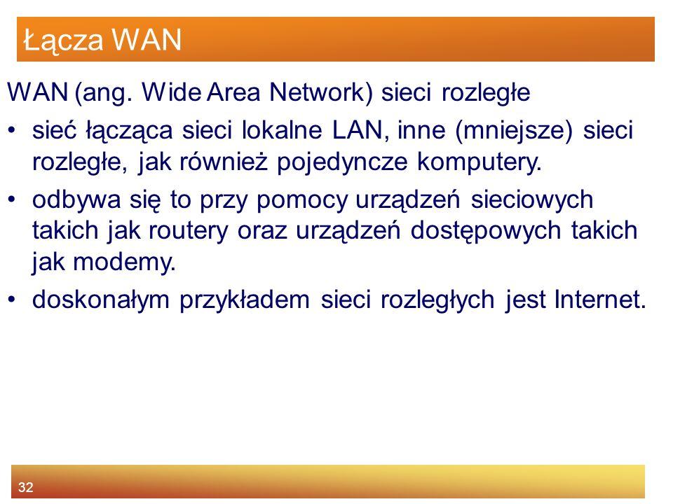 Łącza WAN WAN (ang. Wide Area Network) sieci rozległe