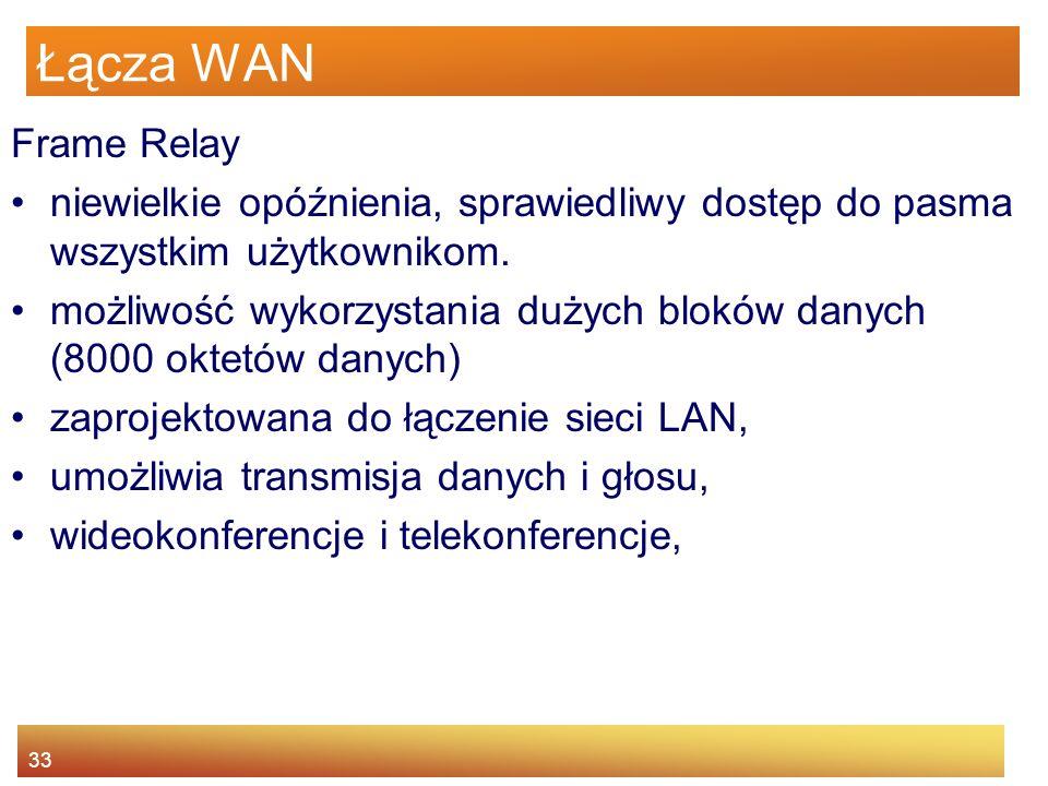 Łącza WAN Frame Relay. niewielkie opóźnienia, sprawiedliwy dostęp do pasma wszystkim użytkownikom.