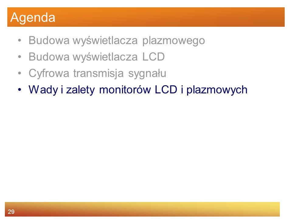 Agenda Budowa wyświetlacza plazmowego Budowa wyświetlacza LCD