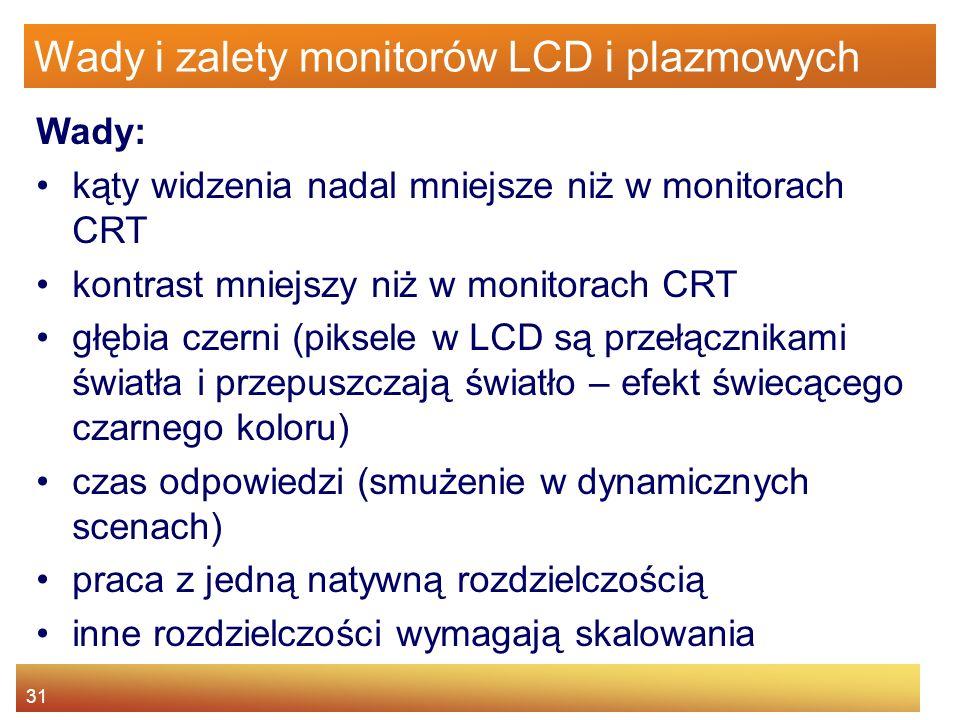 Wady i zalety monitorów LCD i plazmowych