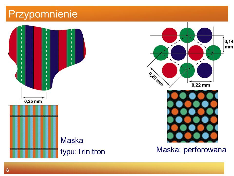 Przypomnienie Maska typu:Trinitron Maska: perforowana