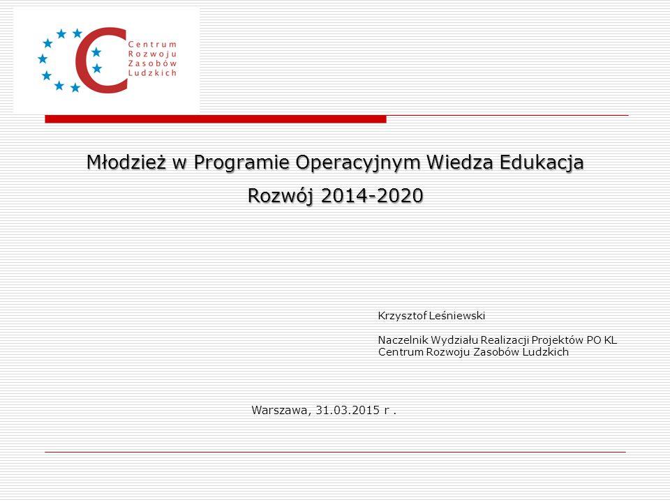Młodzież w Programie Operacyjnym Wiedza Edukacja Rozwój 2014-2020