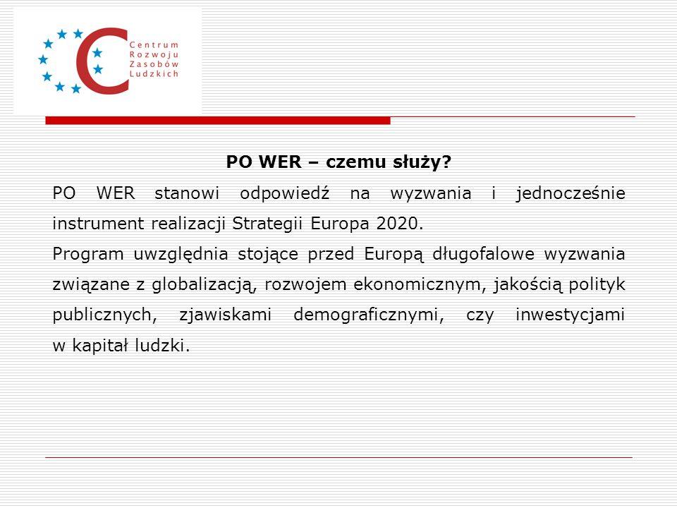 PO WER – czemu służy PO WER stanowi odpowiedź na wyzwania i jednocześnie instrument realizacji Strategii Europa 2020.