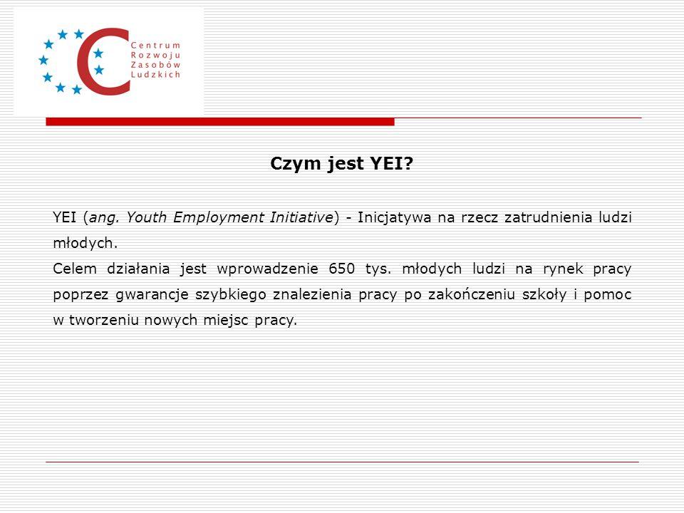 Czym jest YEI YEI (ang. Youth Employment Initiative) - Inicjatywa na rzecz zatrudnienia ludzi młodych.
