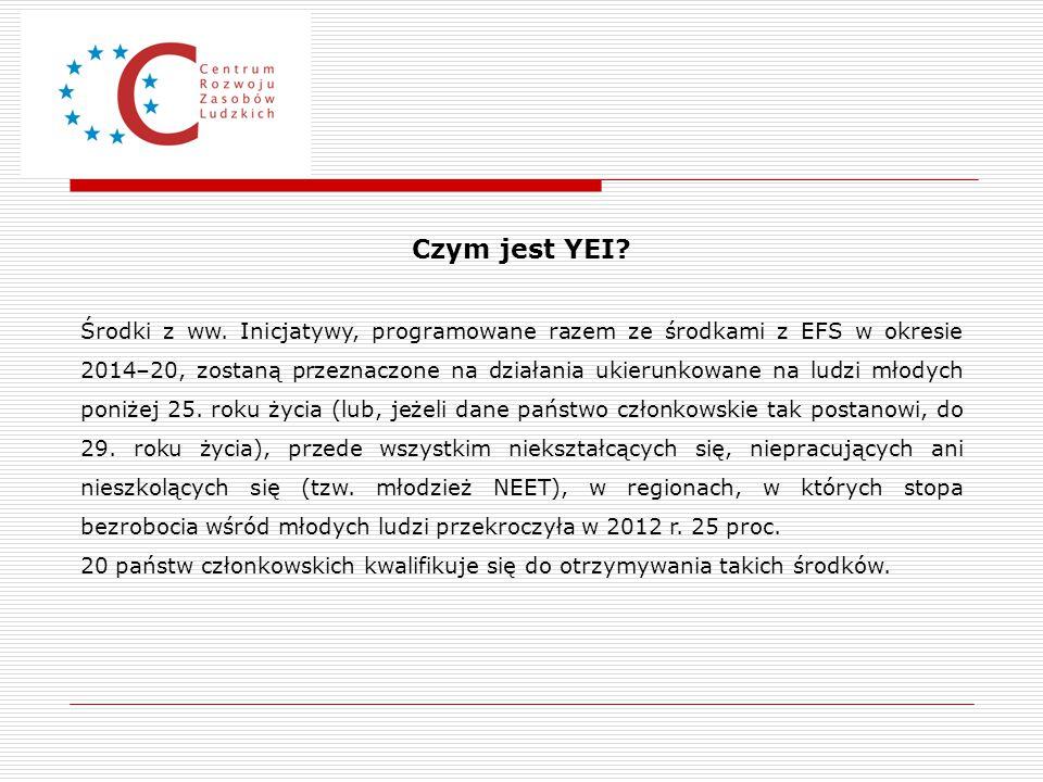 Czym jest YEI