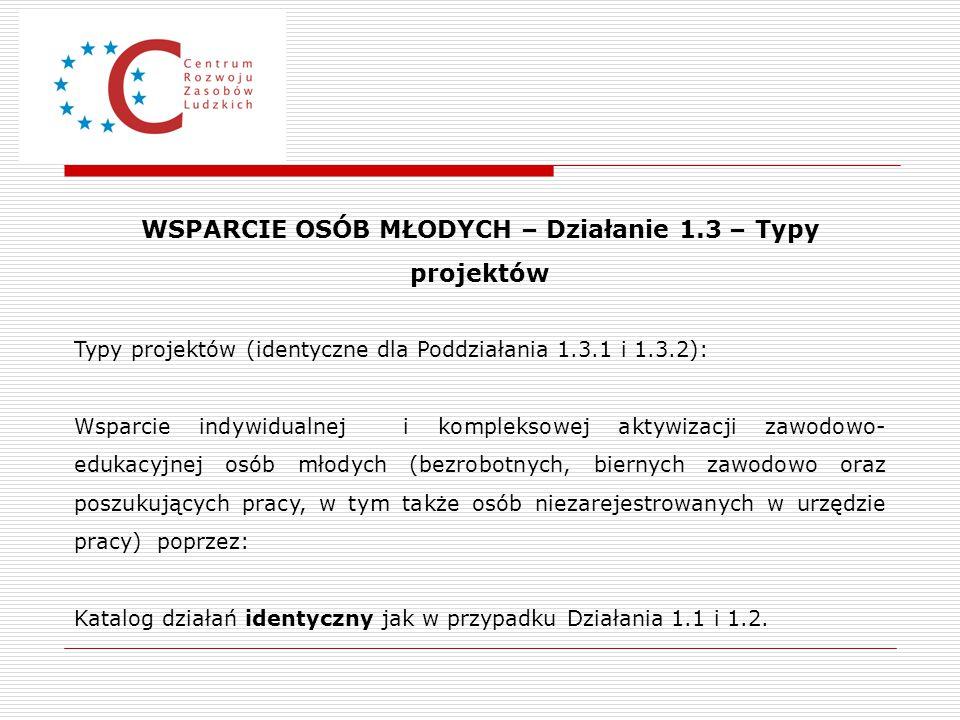 WSPARCIE OSÓB MŁODYCH – Działanie 1.3 – Typy projektów