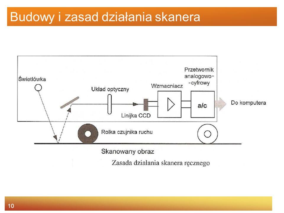 Budowy i zasad działania skanera