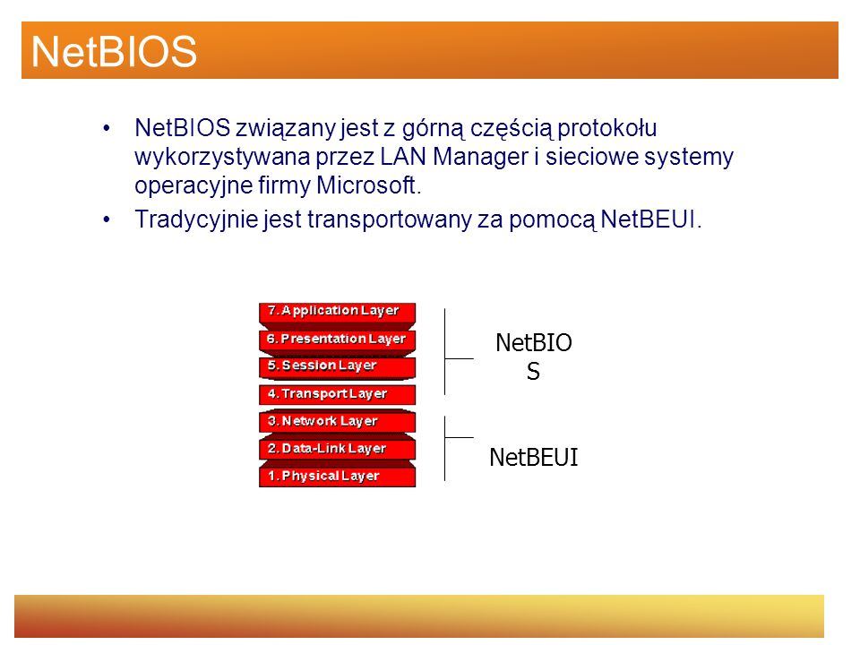 NetBIOSNetBIOS związany jest z górną częścią protokołu wykorzystywana przez LAN Manager i sieciowe systemy operacyjne firmy Microsoft.
