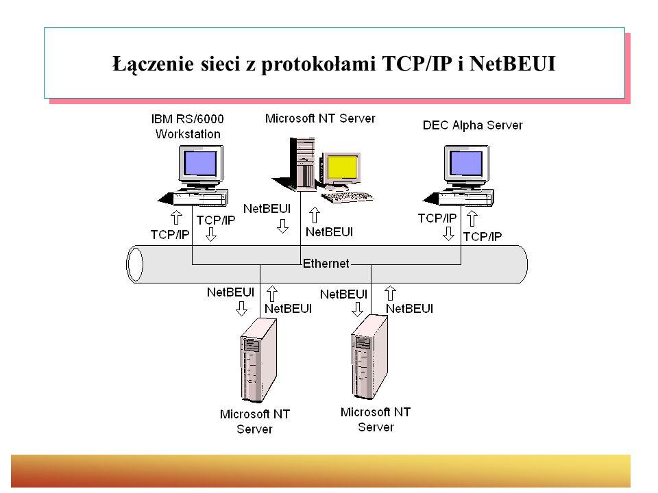 Łączenie sieci z protokołami TCP/IP i NetBEUI