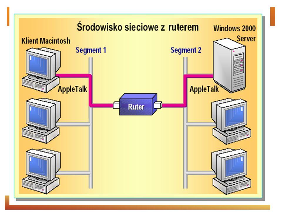 Protokół AppleTalk