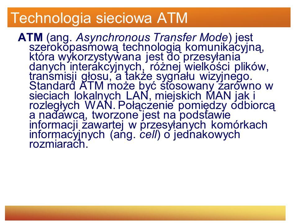 Technologia sieciowa ATM