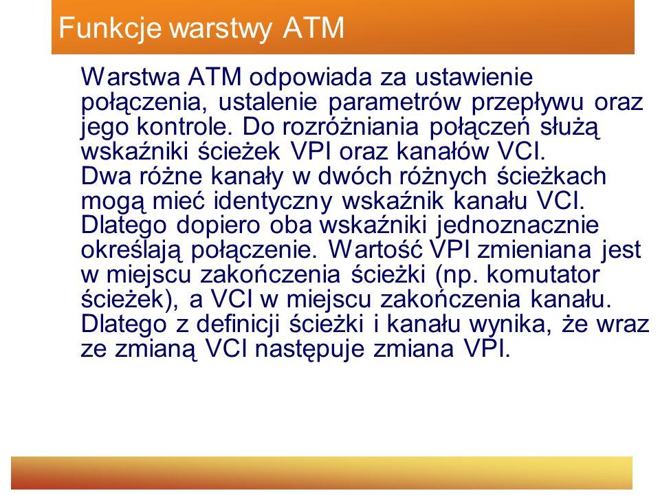 Funkcje warstwy ATM