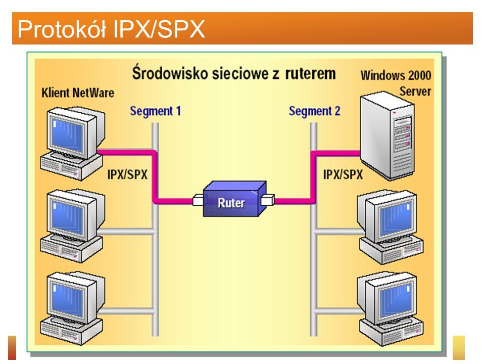 Protokół IPX/SPX