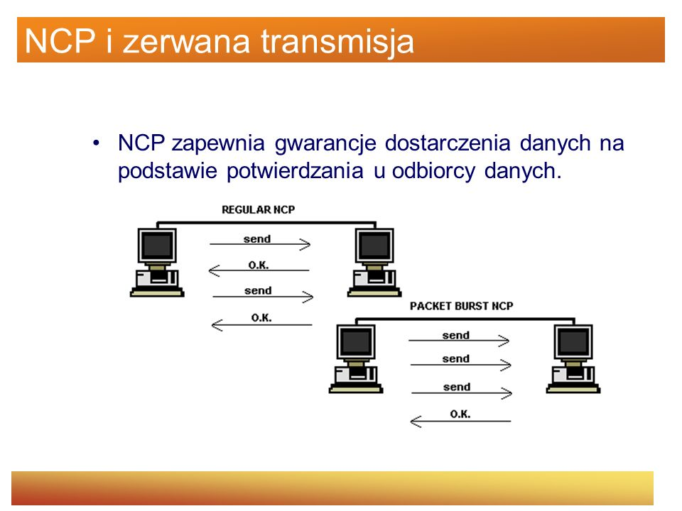 NCP i zerwana transmisja
