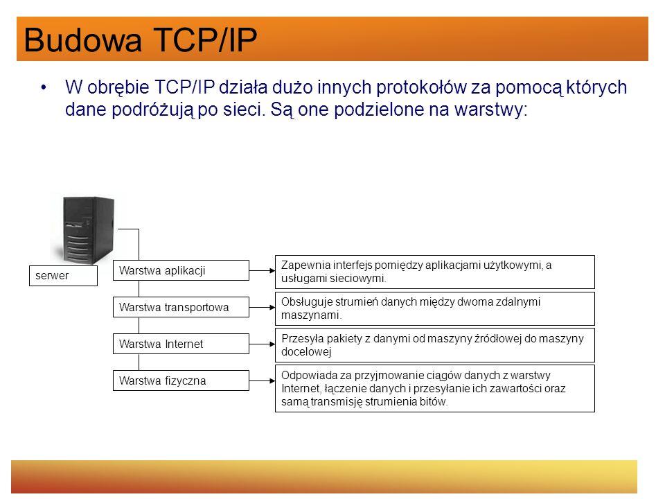 Budowa TCP/IPW obrębie TCP/IP działa dużo innych protokołów za pomocą których dane podróżują po sieci. Są one podzielone na warstwy: