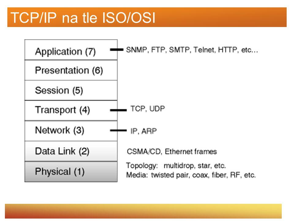 TCP/IP na tle ISO/OSI