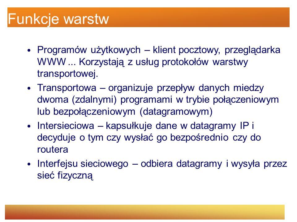 Funkcje warstwProgramów użytkowych – klient pocztowy, przeglądarka WWW ... Korzystają z usług protokołów warstwy transportowej.