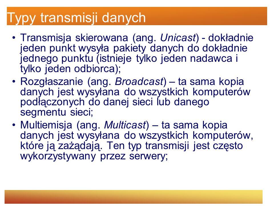 Typy transmisji danych