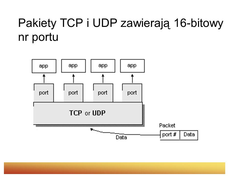 Pakiety TCP i UDP zawierają 16-bitowy nr portu