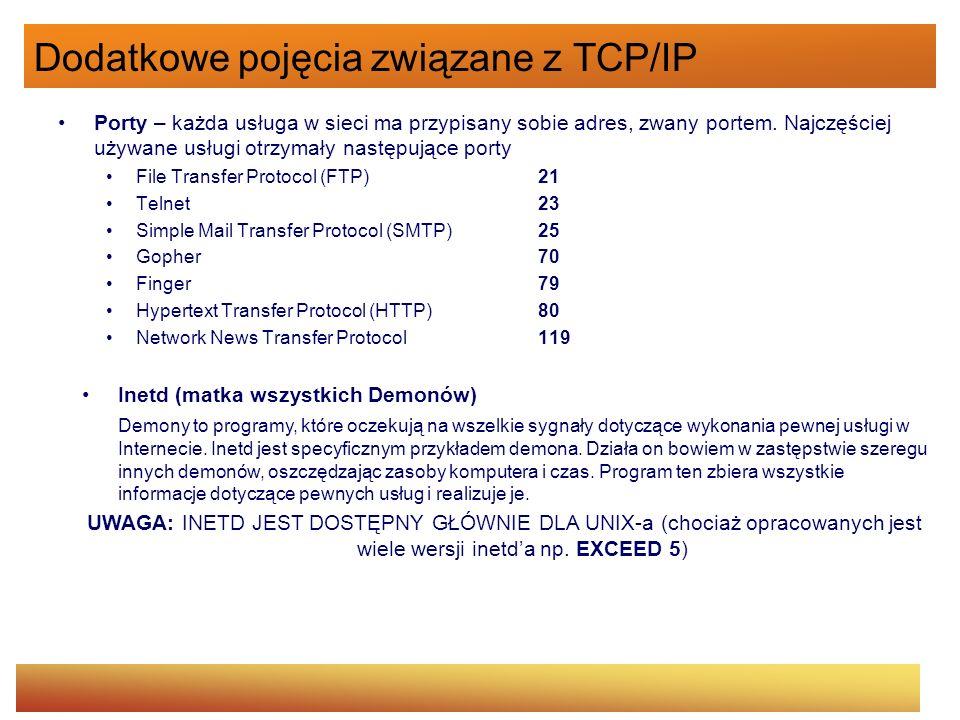 Dodatkowe pojęcia związane z TCP/IP