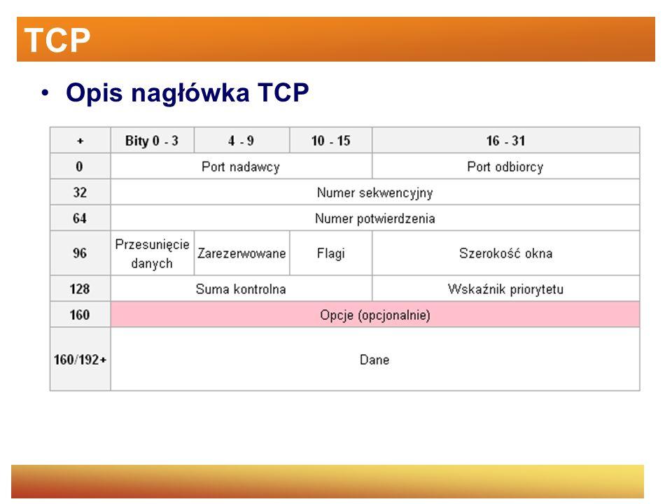 TCP Opis nagłówka TCP.