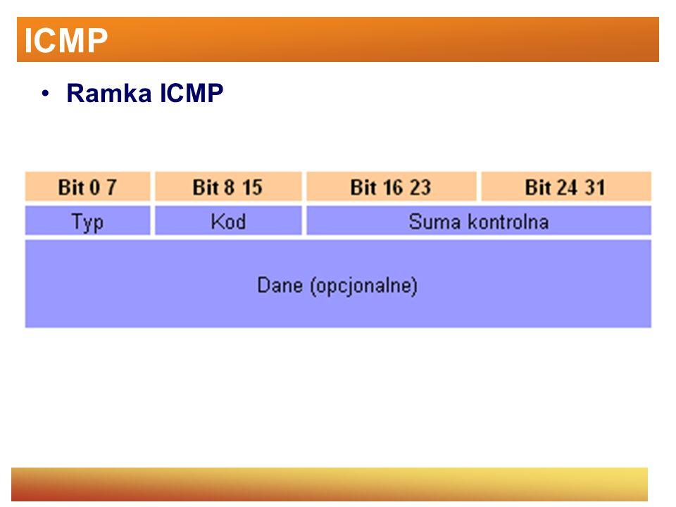 ICMP Ramka ICMP.