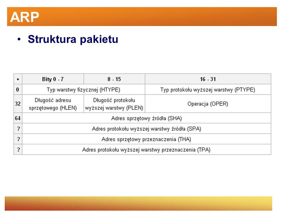 ARP Struktura pakietu.