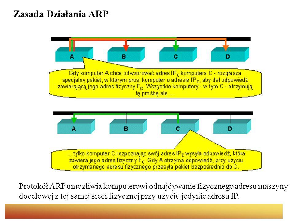 Zasada Działania ARP