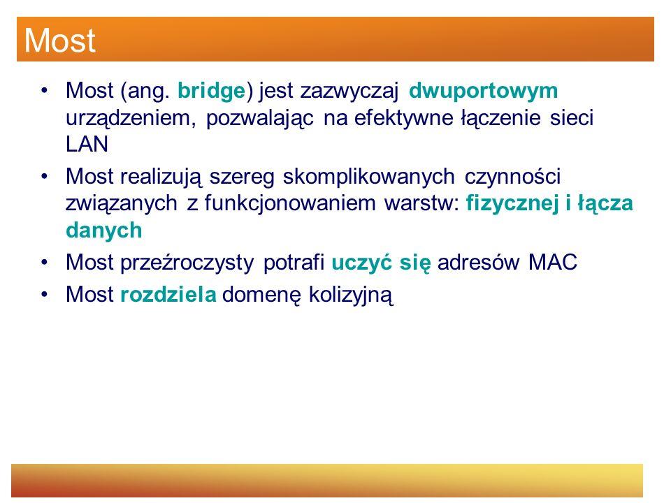Most Most (ang. bridge) jest zazwyczaj dwuportowym urządzeniem, pozwalając na efektywne łączenie sieci LAN.