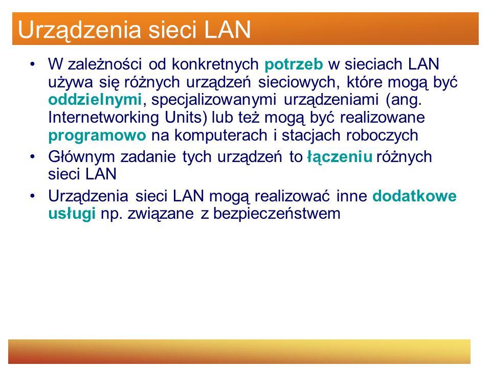 Urządzenia sieci LAN