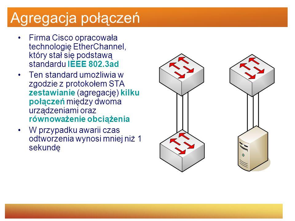 Agregacja połączeń Firma Cisco opracowała technologię EtherChannel, który stał się podstawą standardu IEEE 802.3ad.