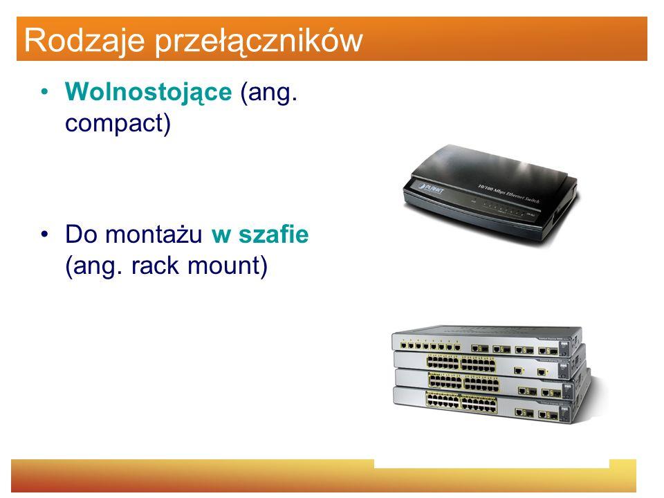 Rodzaje przełączników
