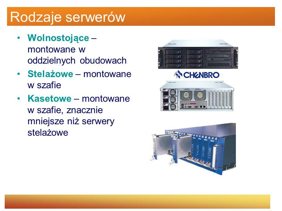 Rodzaje serwerów Wolnostojące – montowane w oddzielnych obudowach