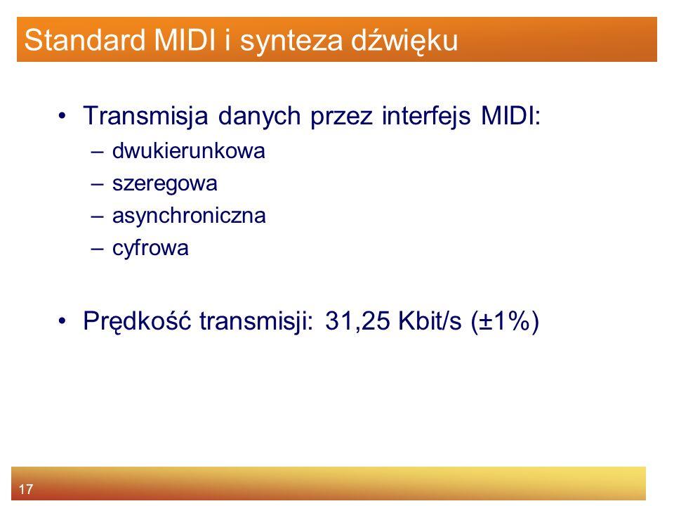 Standard MIDI i synteza dźwięku