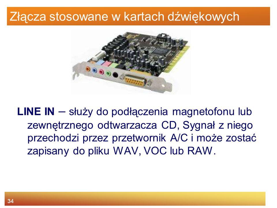 Złącza stosowane w kartach dźwiękowych