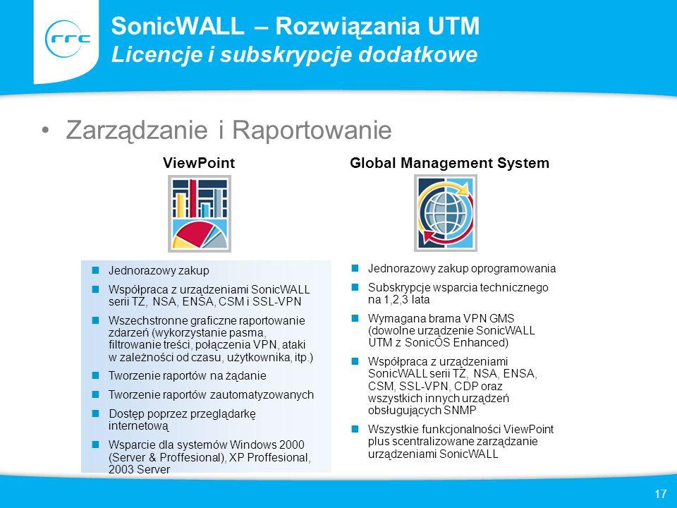 SonicWALL – Rozwiązania UTM Licencje i subskrypcje dodatkowe