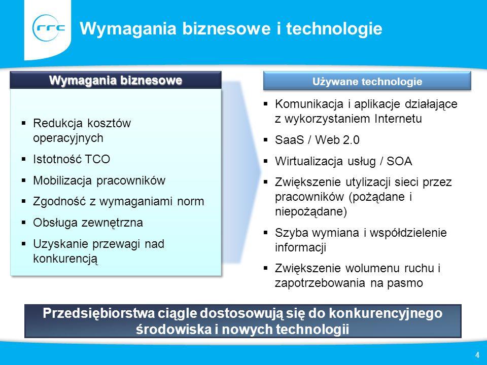 Wymagania biznesowe i technologie